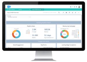 Wave Analytics - Dashboard