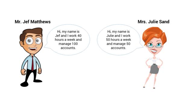 Salespersons